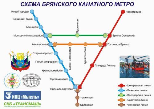 Metro32_Scheme